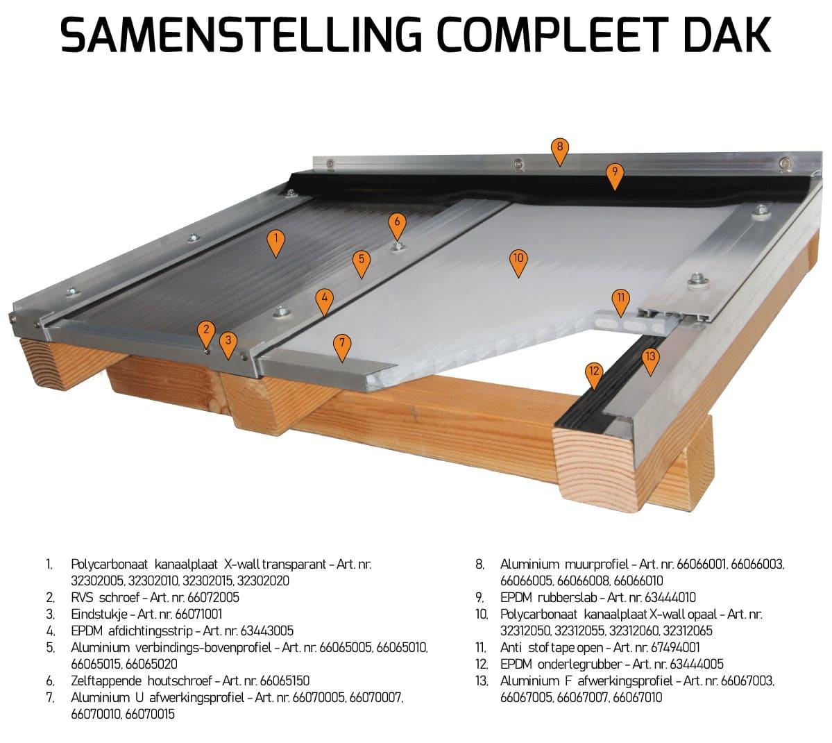 Compleet polycarbonaat kanaalplaten dak uitleg alle onderdelen